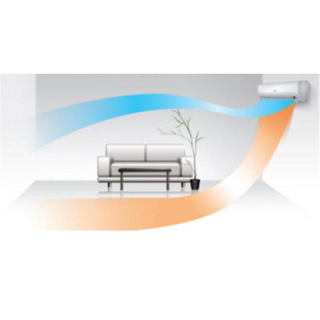 Illustratie van luchtstroom van airco wandmodel unit in woonkamer