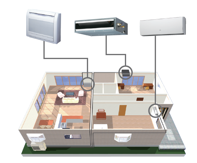 3D beeld van een woning met de verschillenden mogelijkheden van airco binnentoestellen die aangesloten zijn op 1 buitenunit